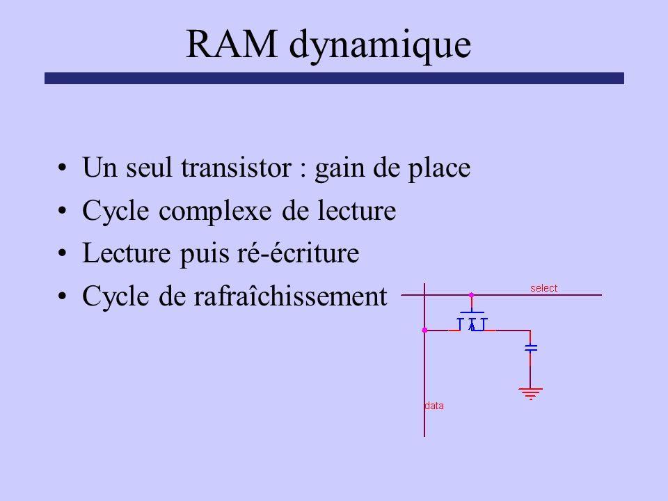 RAM dynamique Un seul transistor : gain de place