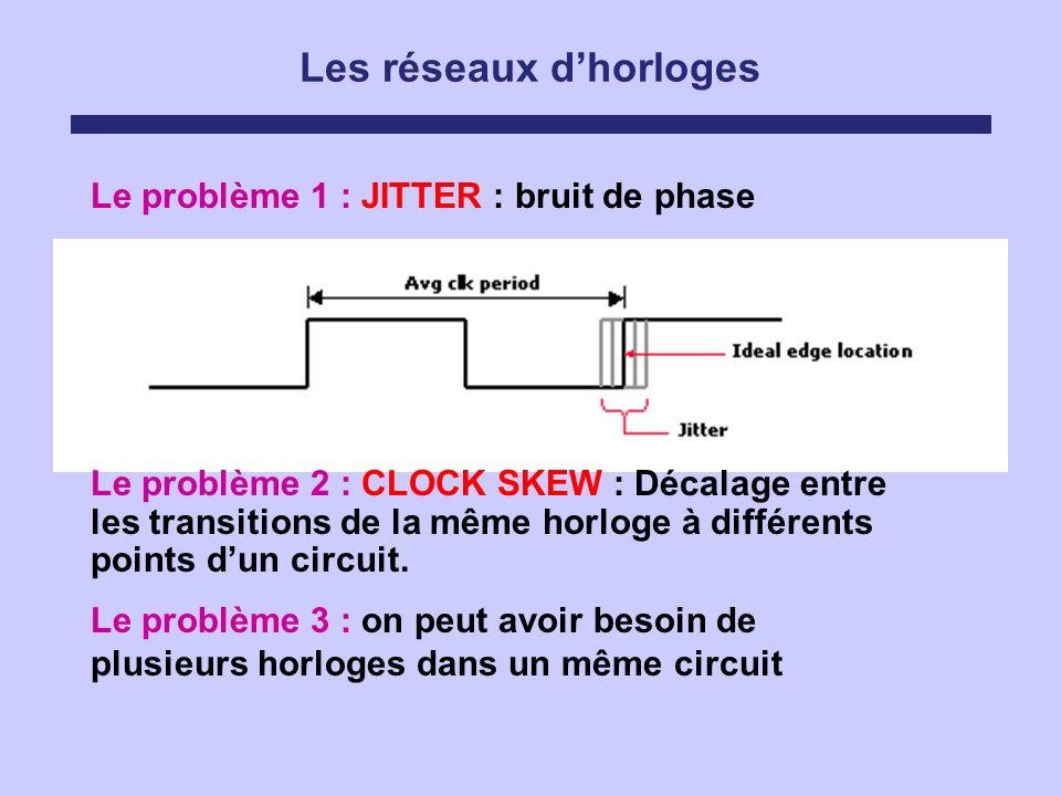 Les réseaux d'horloges