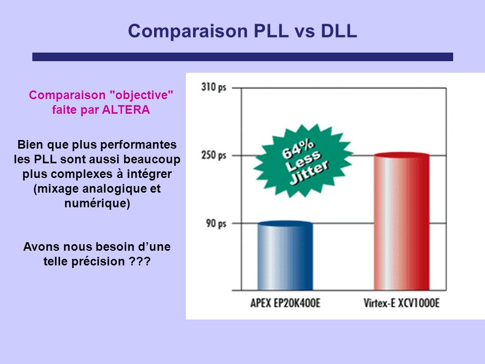 Comparaison PLL vs DLL Comparaison objective faite par ALTERA