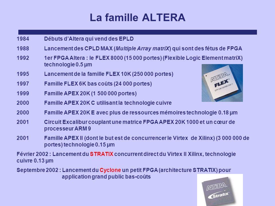 La famille ALTERA 1984 Débuts d'Altera qui vend des EPLD