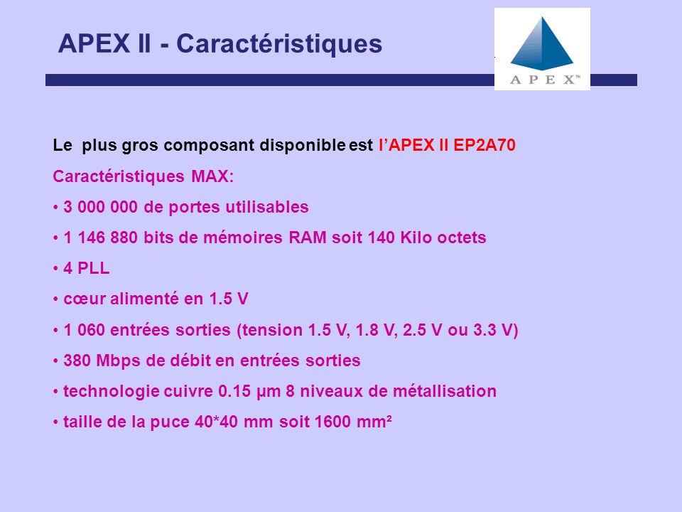 APEX II - Caractéristiques