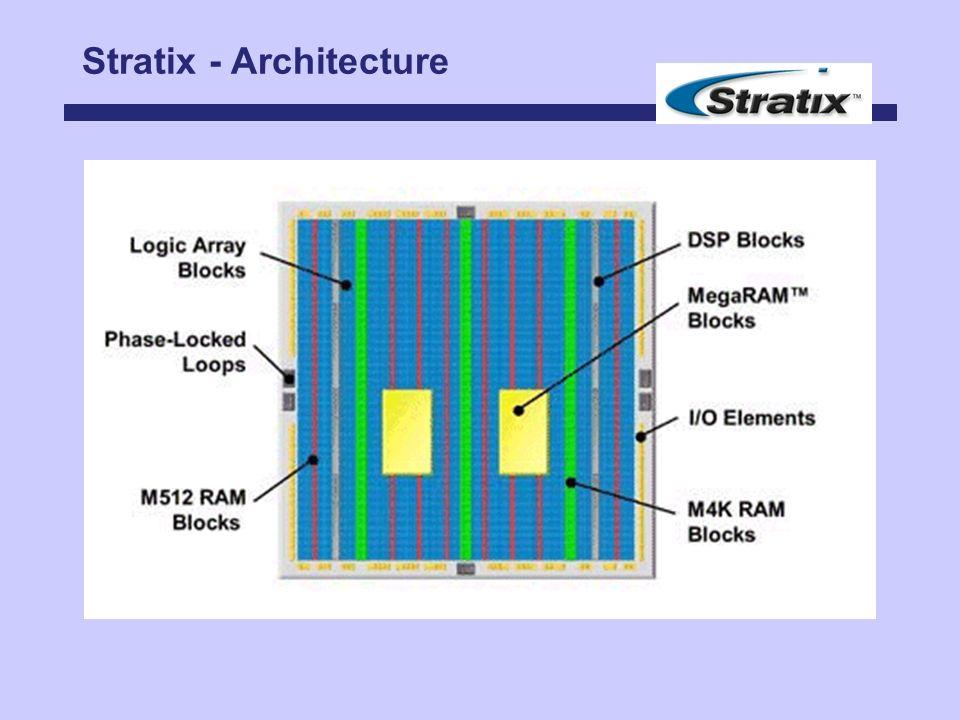 Stratix - Architecture