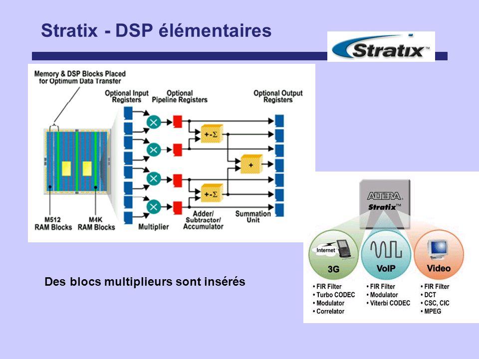 Stratix - DSP élémentaires