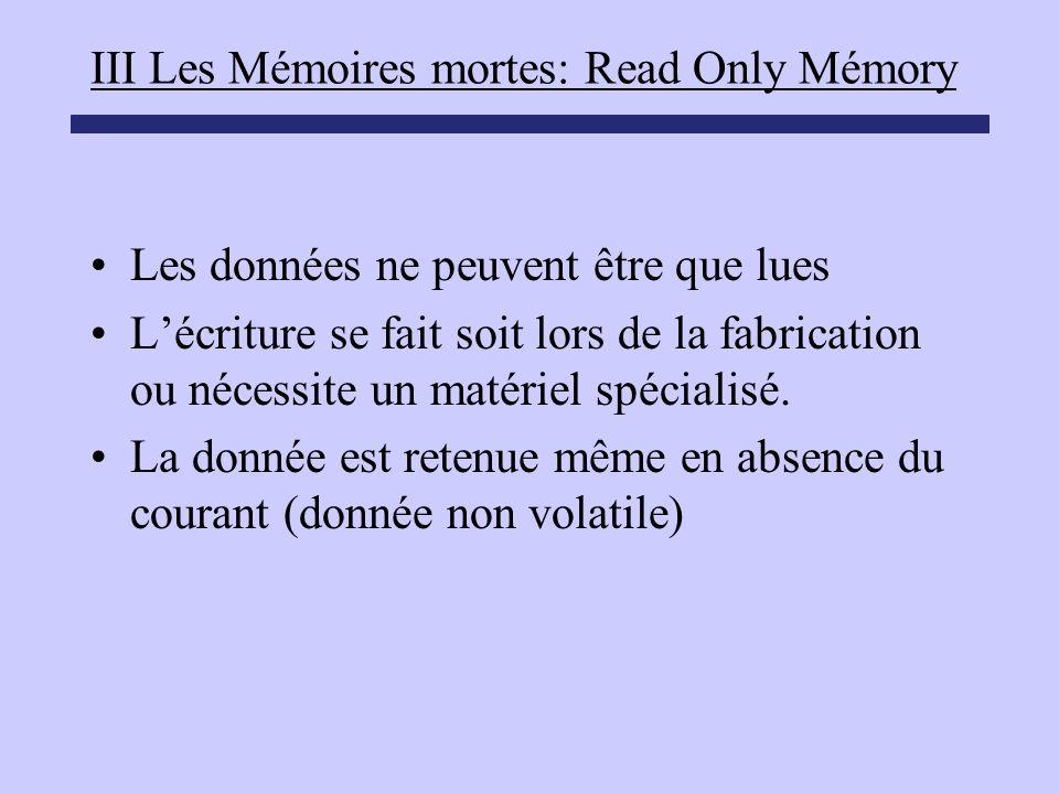 III Les Mémoires mortes: Read Only Mémory