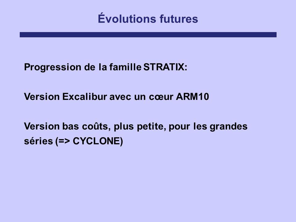 Évolutions futures Progression de la famille STRATIX: