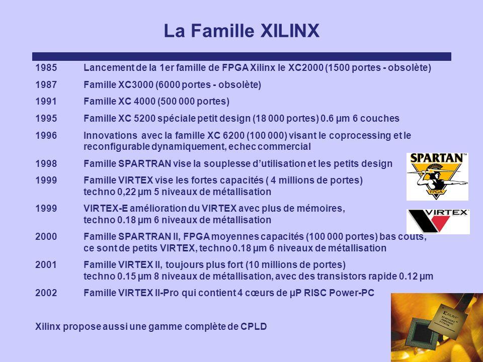 La Famille XILINX 1985 Lancement de la 1er famille de FPGA Xilinx le XC2000 (1500 portes - obsolète)