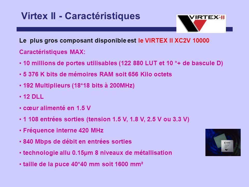 Virtex II - Caractéristiques