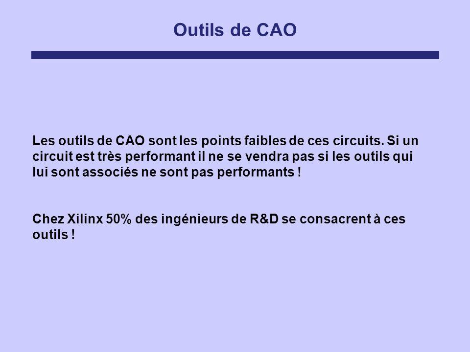 Outils de CAO