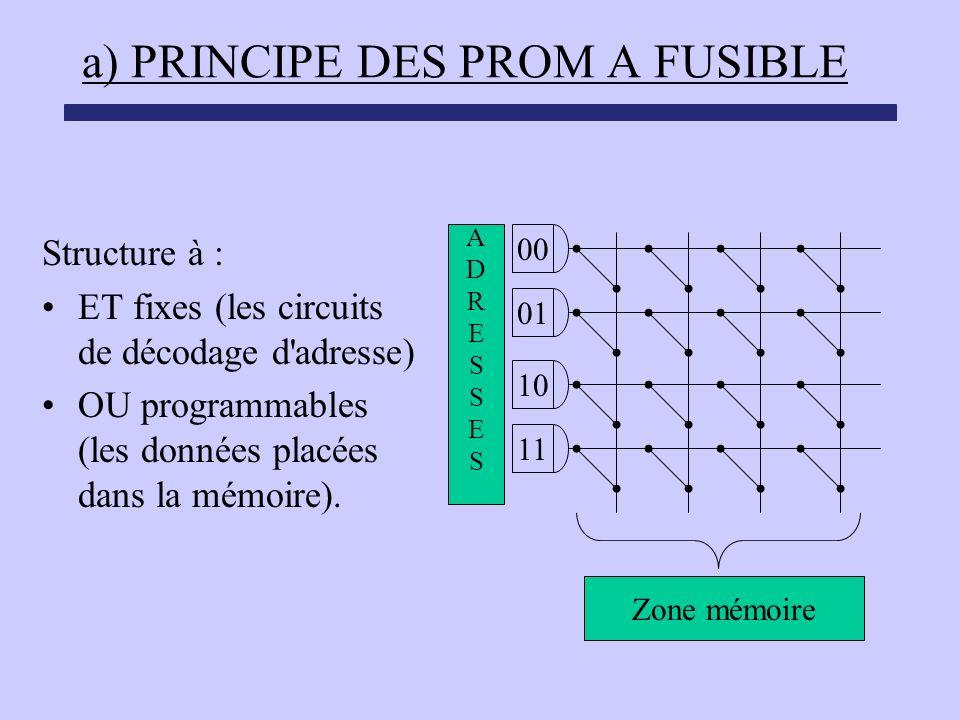 a) PRINCIPE DES PROM A FUSIBLE