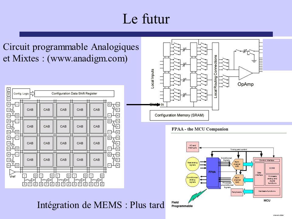 Le futur Circuit programmable Analogiques et Mixtes : (www.anadigm.com) Intégration de MEMS : Plus tard.