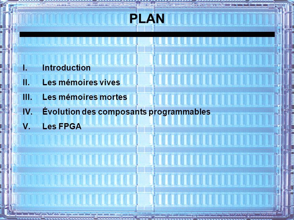 PLAN I. Introduction II. Les mémoires vives III. Les mémoires mortes