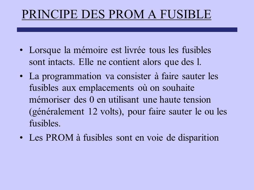 PRINCIPE DES PROM A FUSIBLE