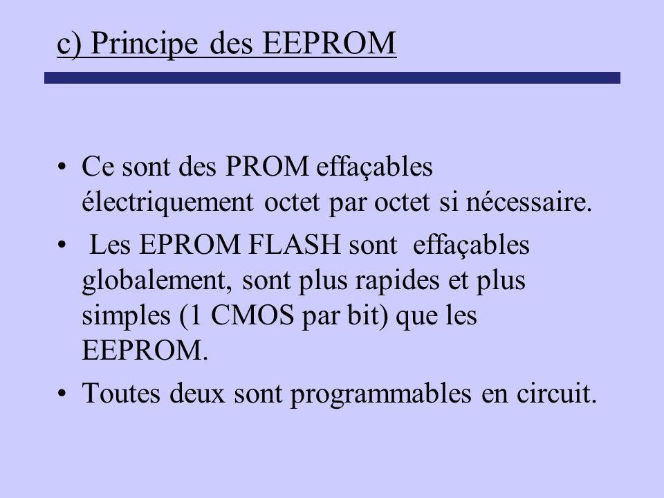 c) Principe des EEPROM Ce sont des PROM effaçables électriquement octet par octet si nécessaire.