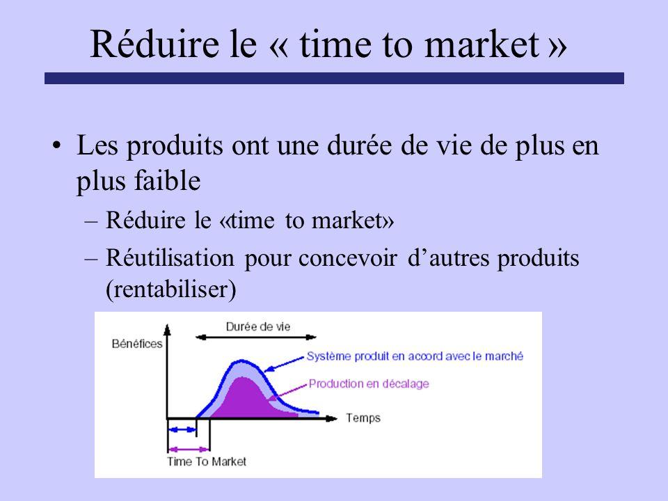 Réduire le « time to market »