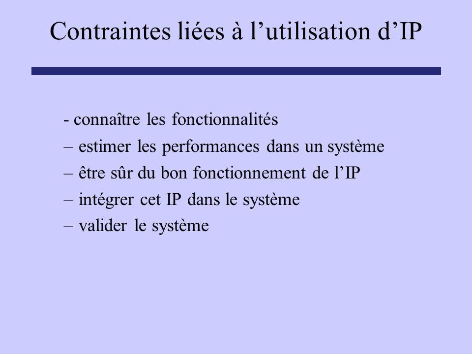Contraintes liées à l'utilisation d'IP