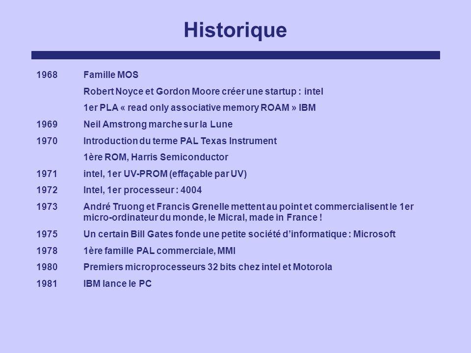Historique 1968 Famille MOS