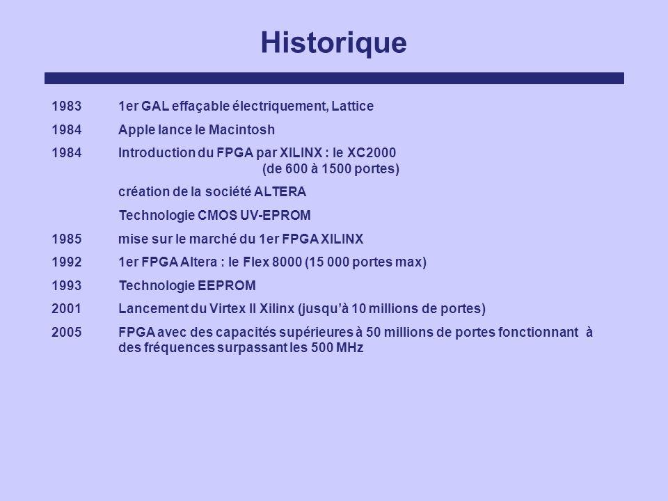 Historique 1983 1er GAL effaçable électriquement, Lattice