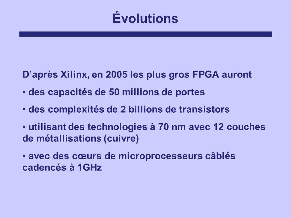 Évolutions D'après Xilinx, en 2005 les plus gros FPGA auront
