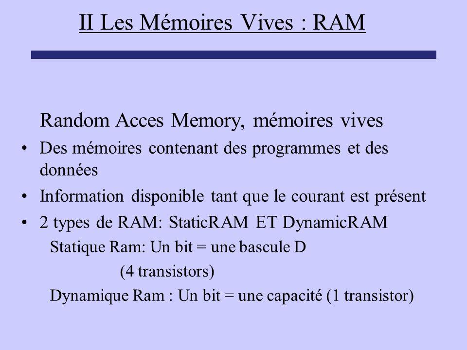 II Les Mémoires Vives : RAM