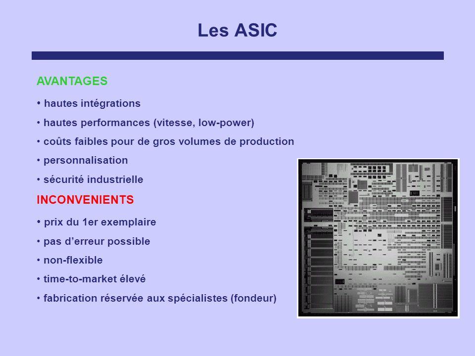 Les ASIC AVANTAGES hautes intégrations INCONVENIENTS
