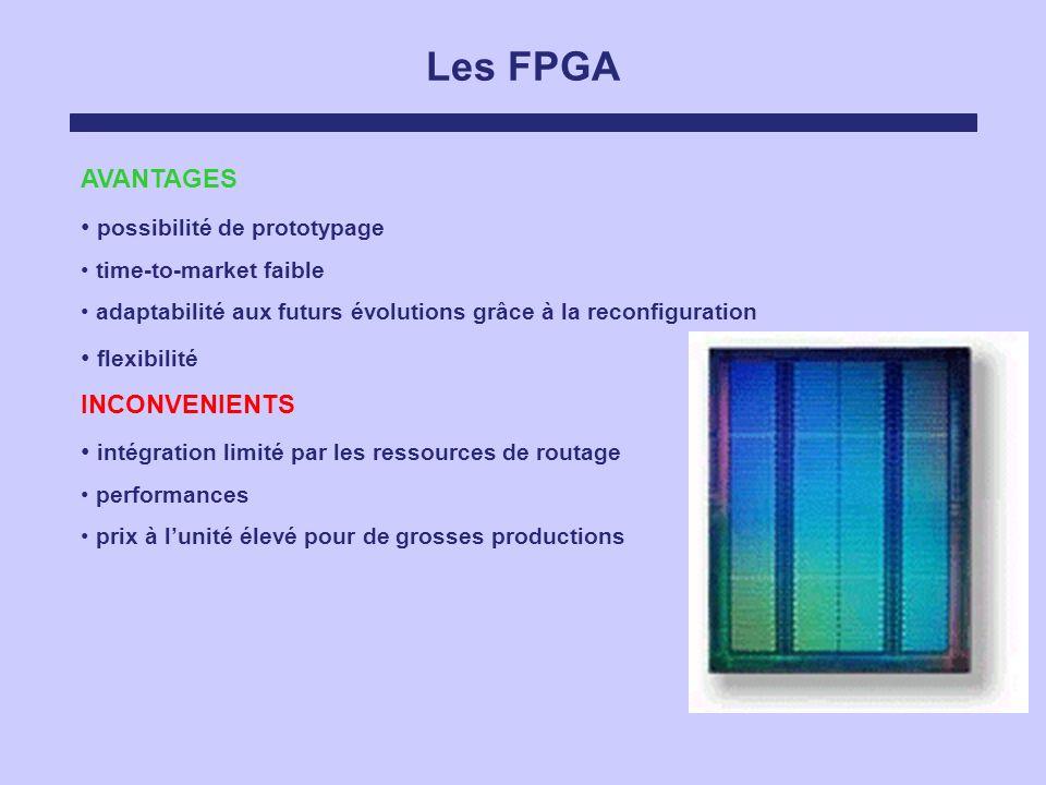 Les FPGA AVANTAGES possibilité de prototypage flexibilité