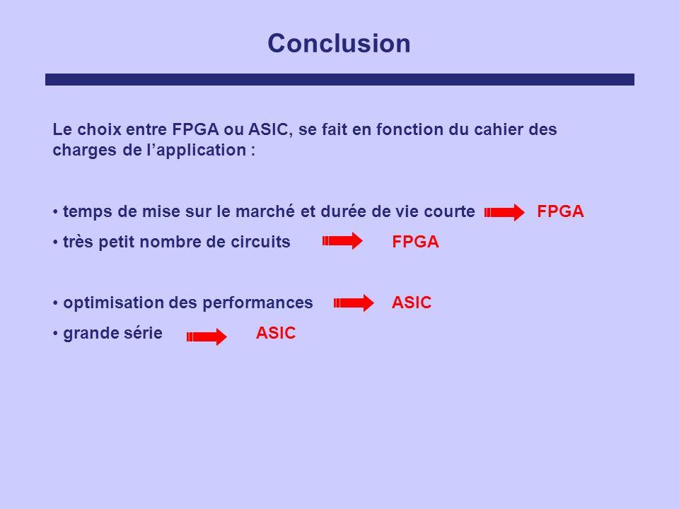 Conclusion Le choix entre FPGA ou ASIC, se fait en fonction du cahier des charges de l'application :