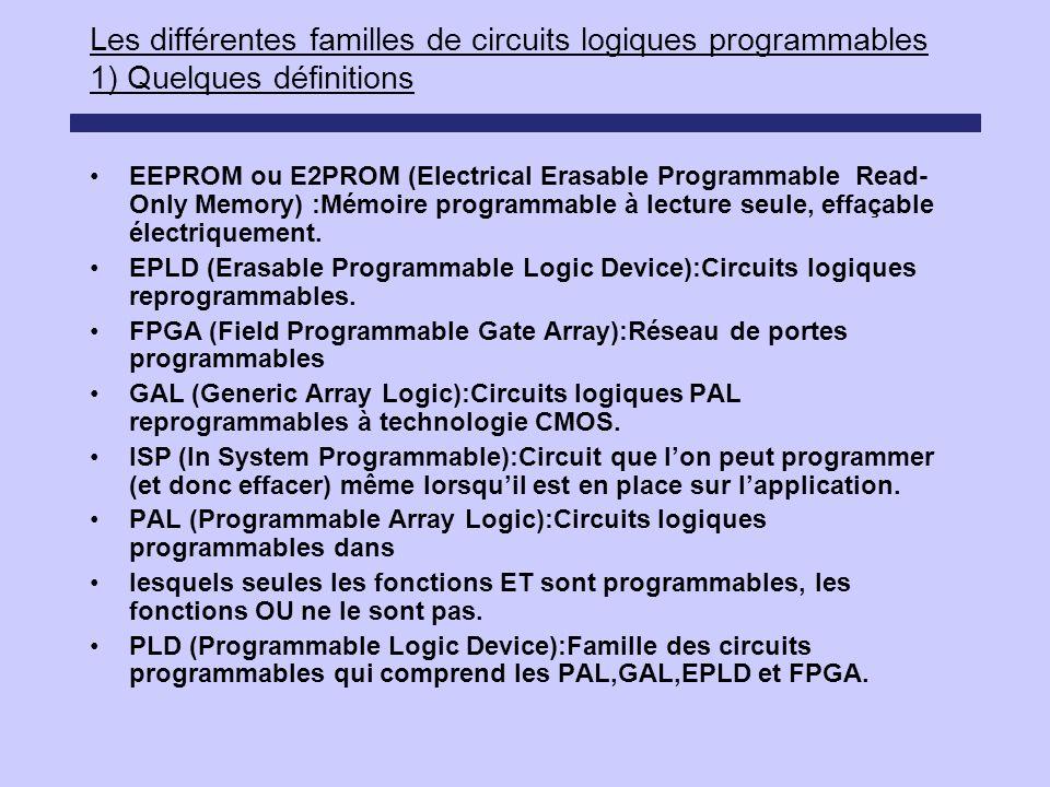 Les différentes familles de circuits logiques programmables 1) Quelques définitions