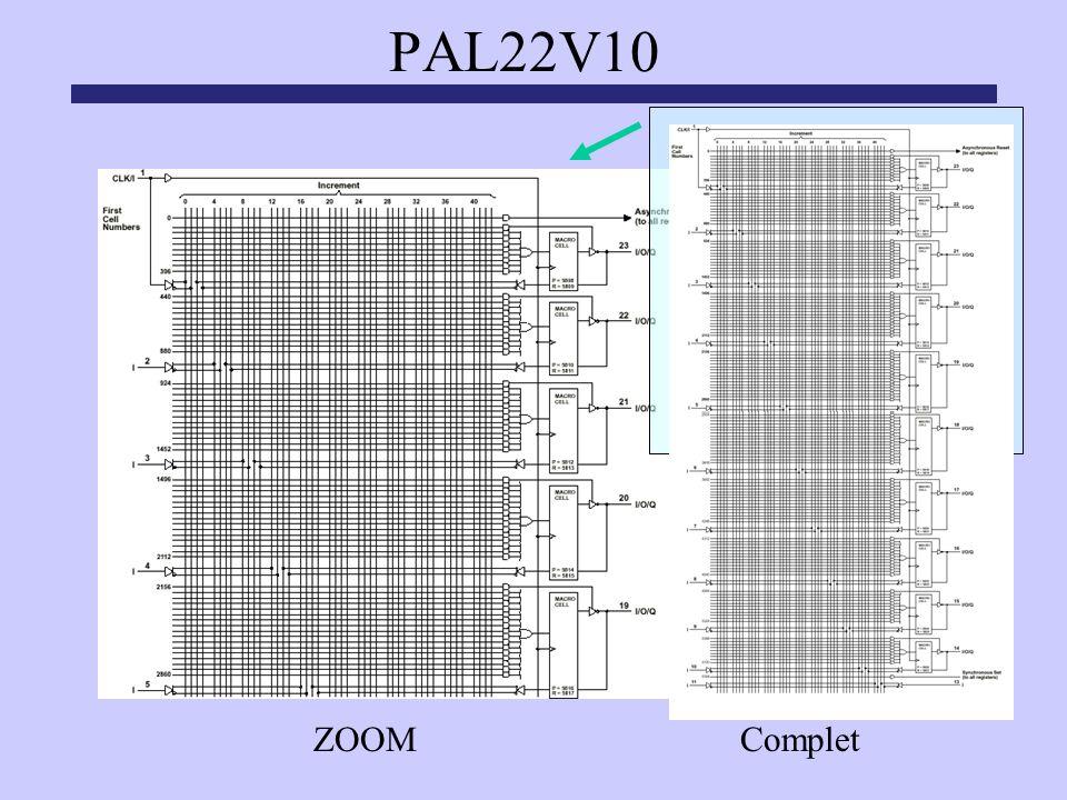 PAL22V10 ZOOM Complet