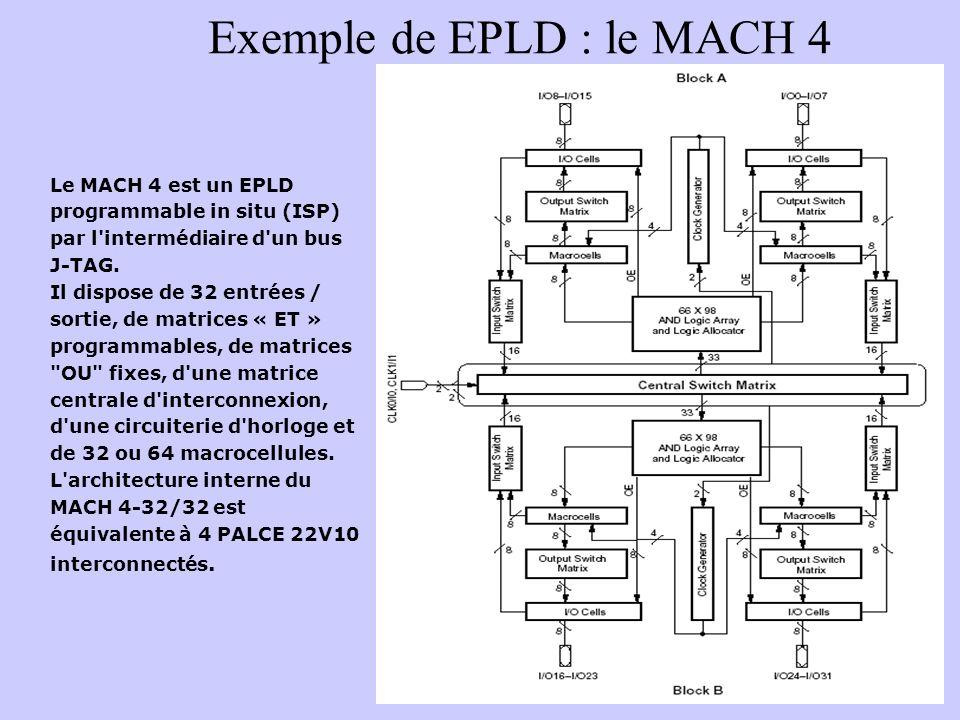 Exemple de EPLD : le MACH 4
