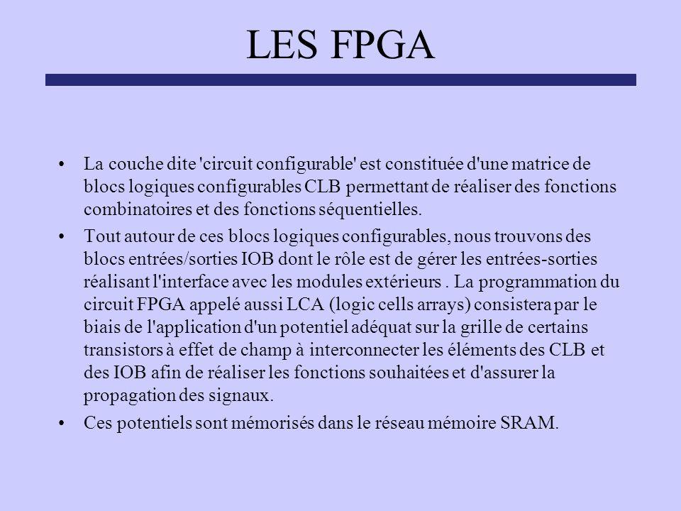 LES FPGA