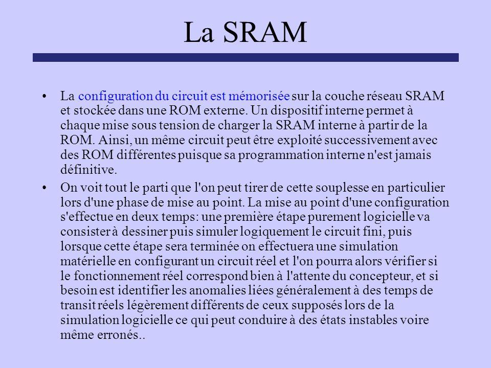 La SRAM