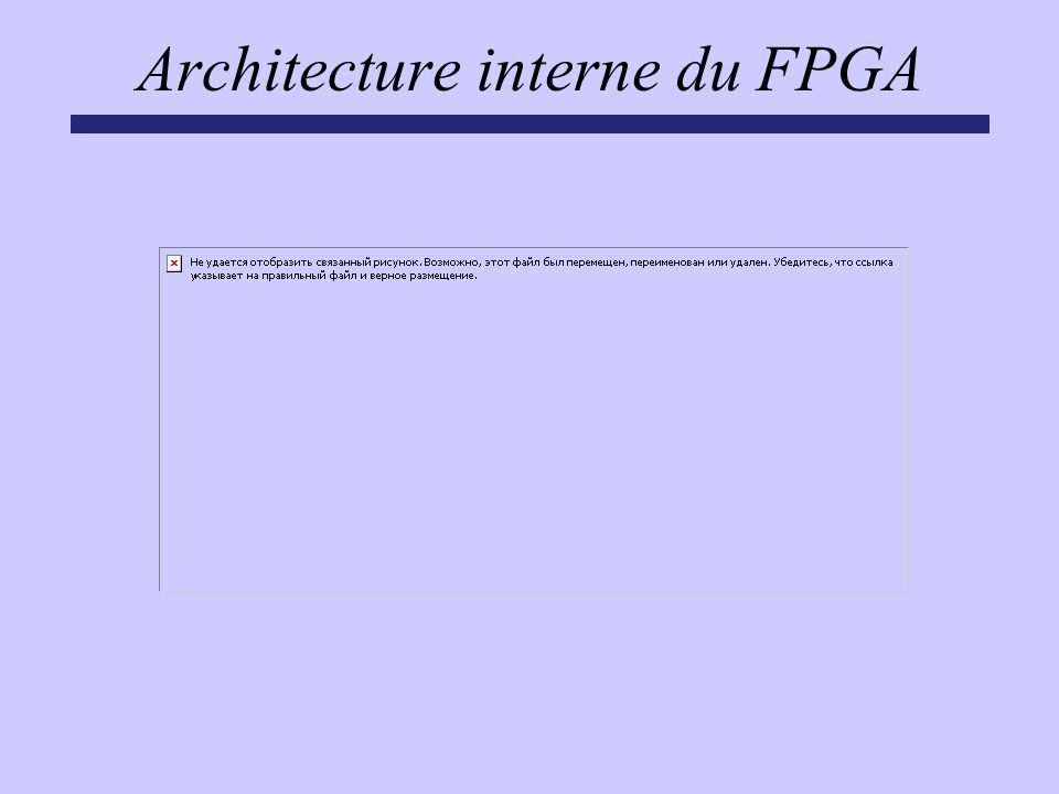Architecture interne du FPGA