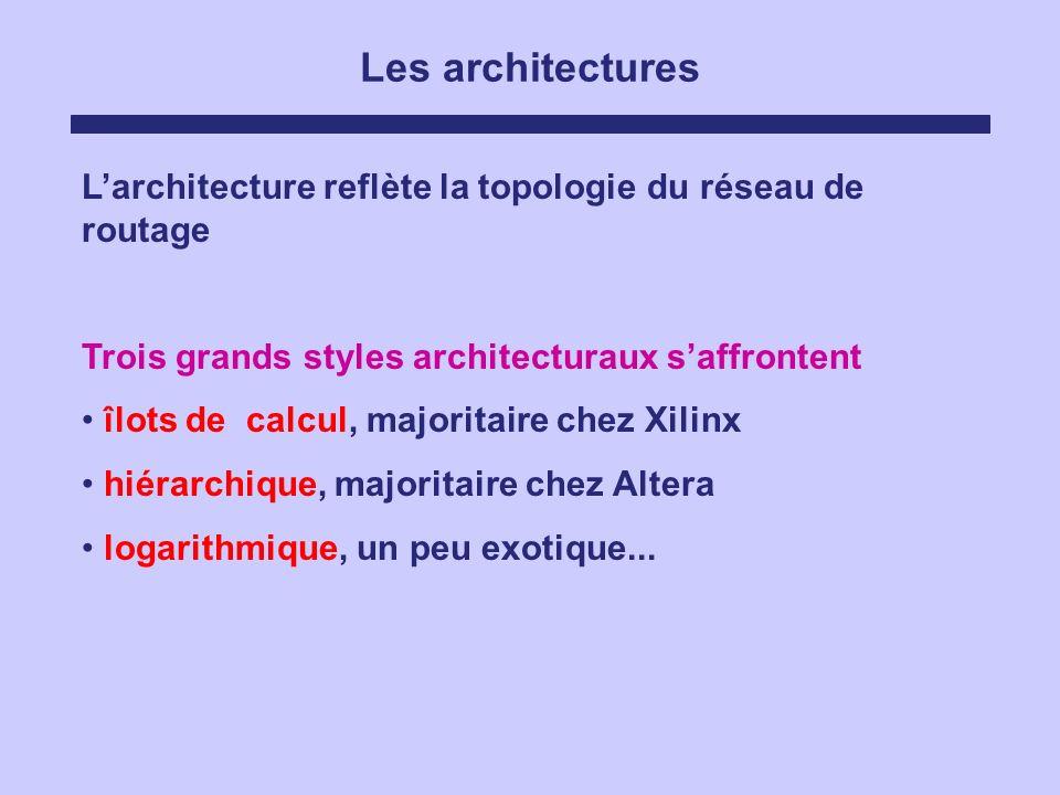 Les architectures L'architecture reflète la topologie du réseau de routage. Trois grands styles architecturaux s'affrontent.