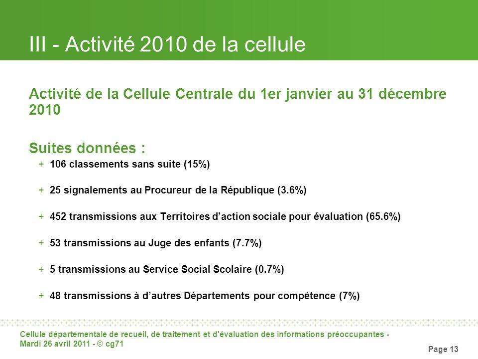 III - Activité 2010 de la cellule