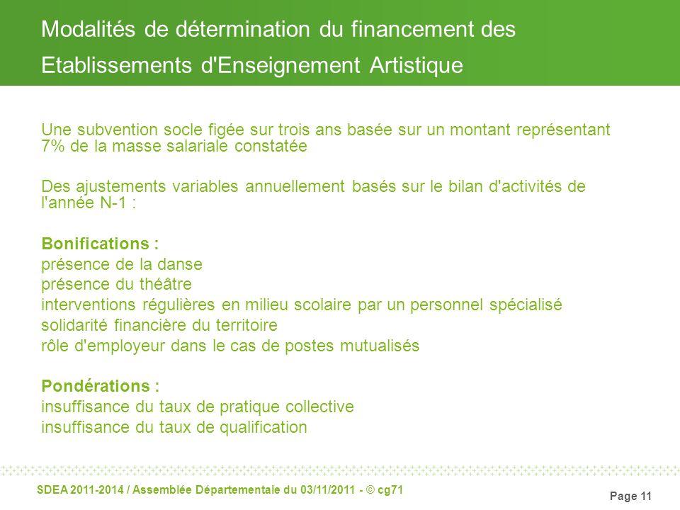 Modalités de détermination du financement des Etablissements d Enseignement Artistique