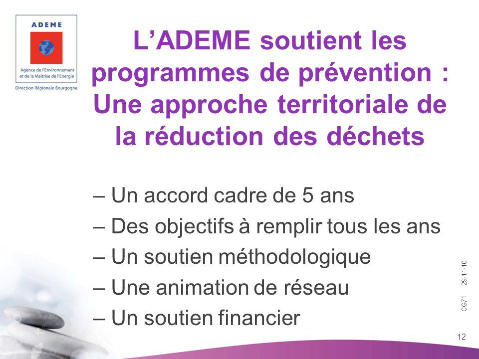 L'ADEME soutient les programmes de prévention : Une approche territoriale de la réduction des déchets