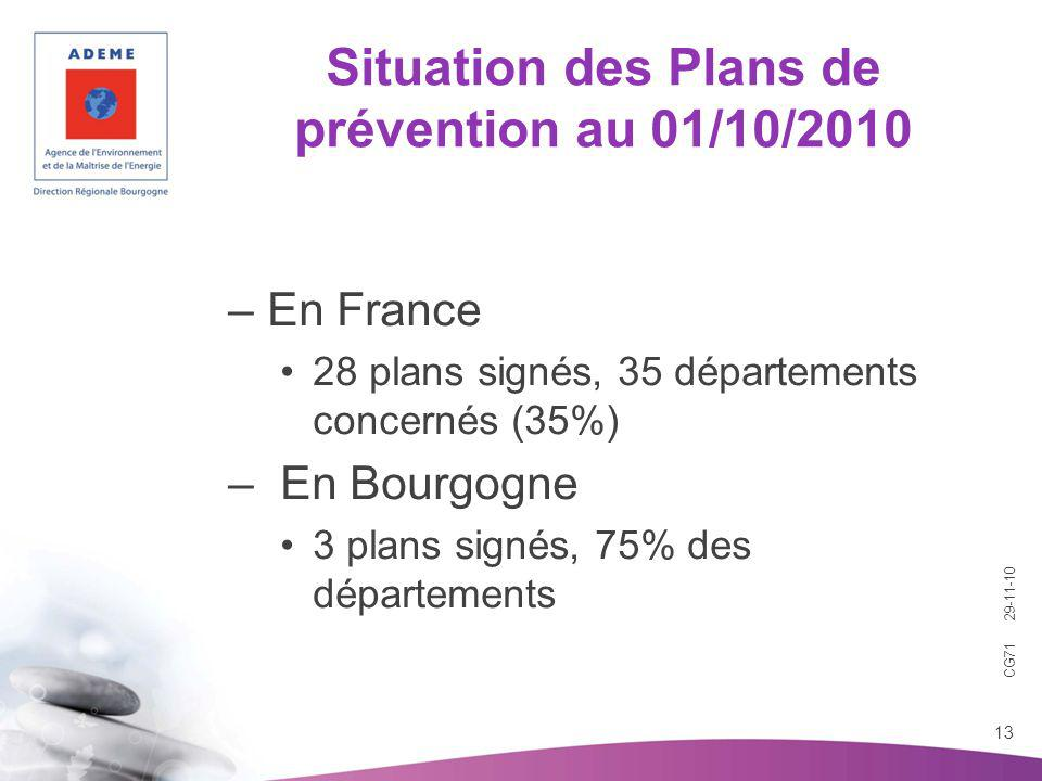 Situation des Plans de prévention au 01/10/2010