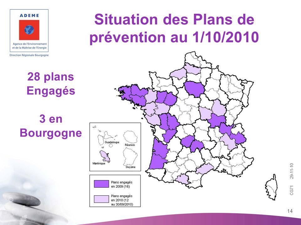 Situation des Plans de prévention au 1/10/2010