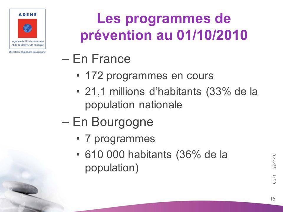Les programmes de prévention au 01/10/2010