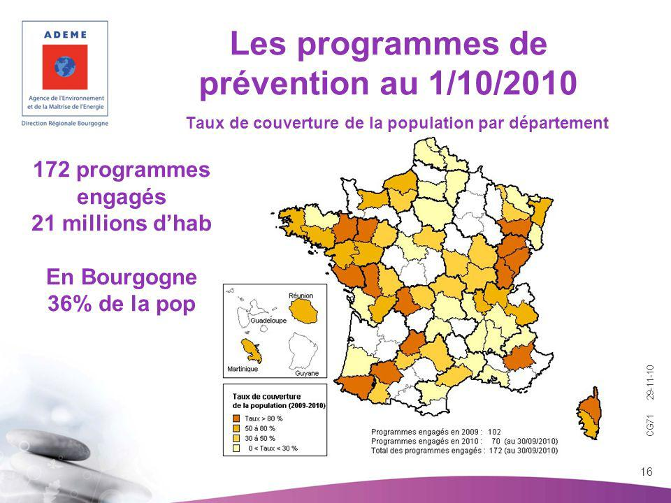Les programmes de prévention au 1/10/2010