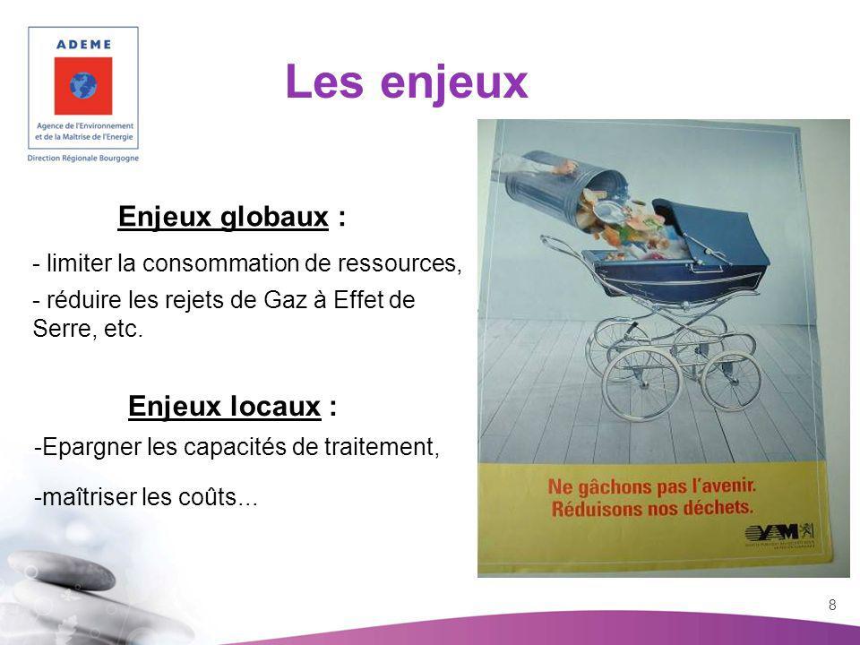 Les enjeux Enjeux globaux : Enjeux locaux :