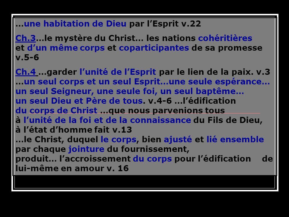 …une habitation de Dieu par l'Esprit v.22