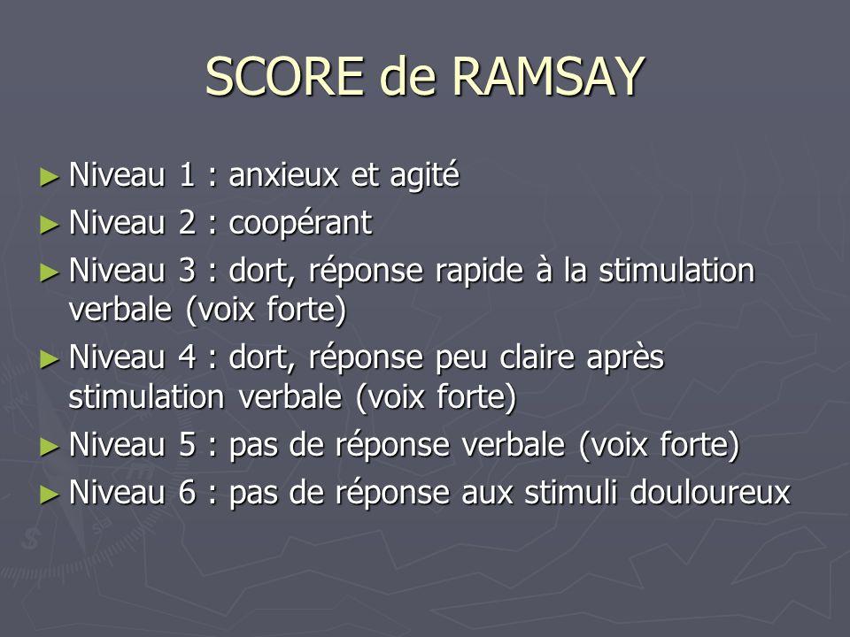 SCORE de RAMSAY Niveau 1 : anxieux et agité Niveau 2 : coopérant