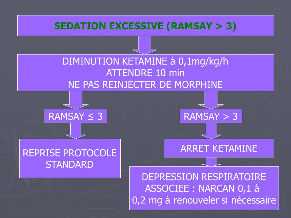 SEDATION EXCESSIVE (RAMSAY > 3)