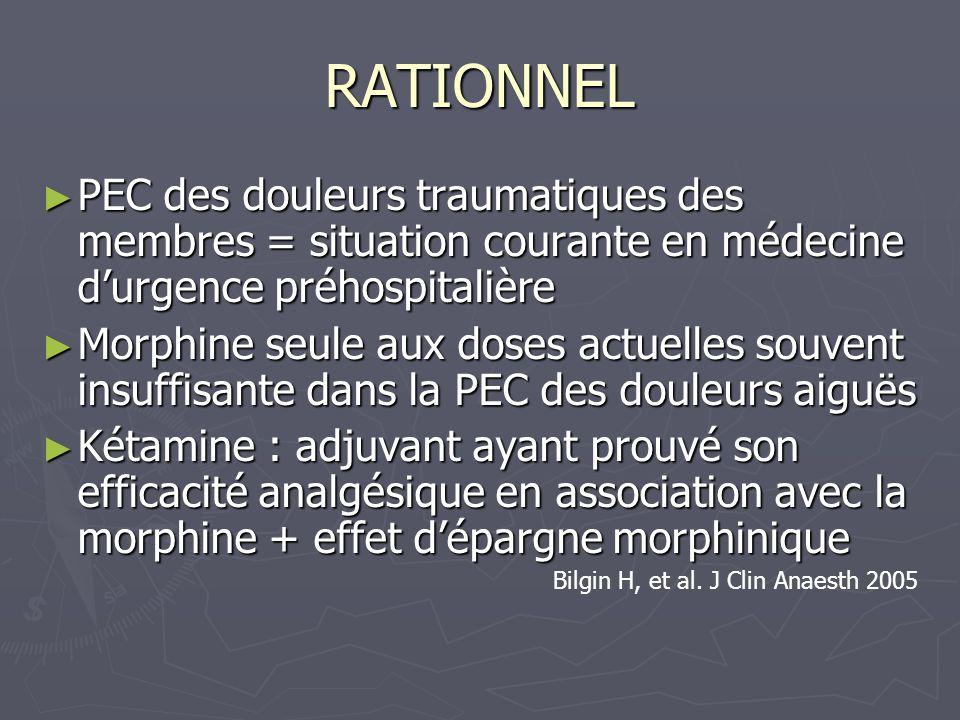 RATIONNEL PEC des douleurs traumatiques des membres = situation courante en médecine d'urgence préhospitalière.