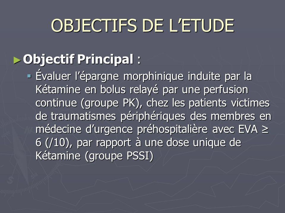 OBJECTIFS DE L'ETUDE Objectif Principal :