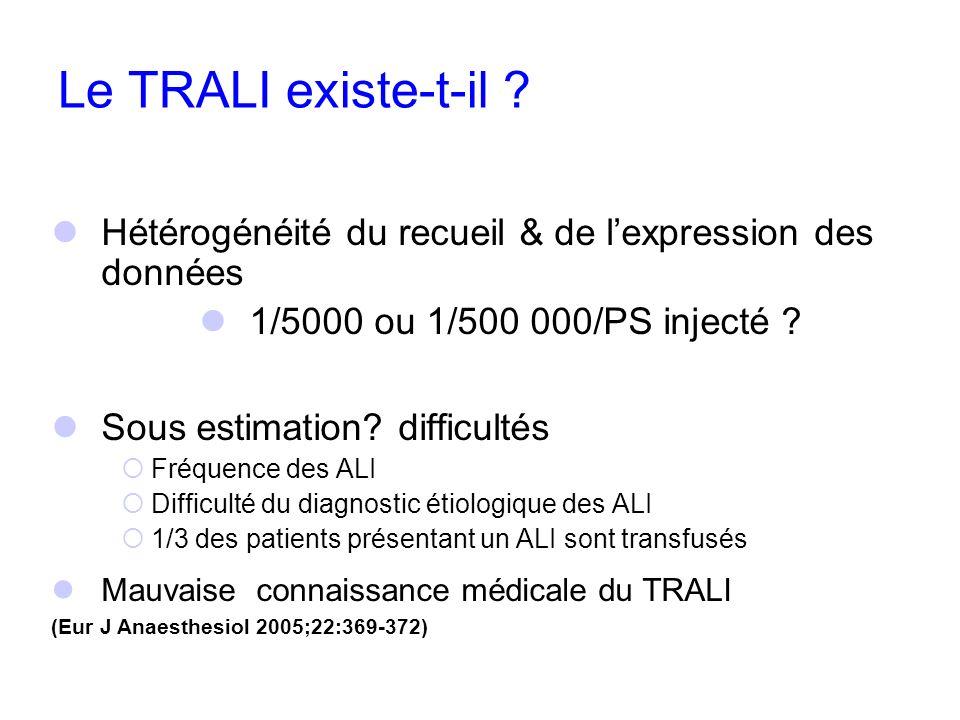 Le TRALI existe-t-il Hétérogénéité du recueil & de l'expression des données. 1/5000 ou 1/500 000/PS injecté