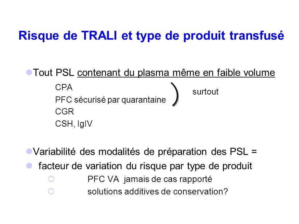 Risque de TRALI et type de produit transfusé