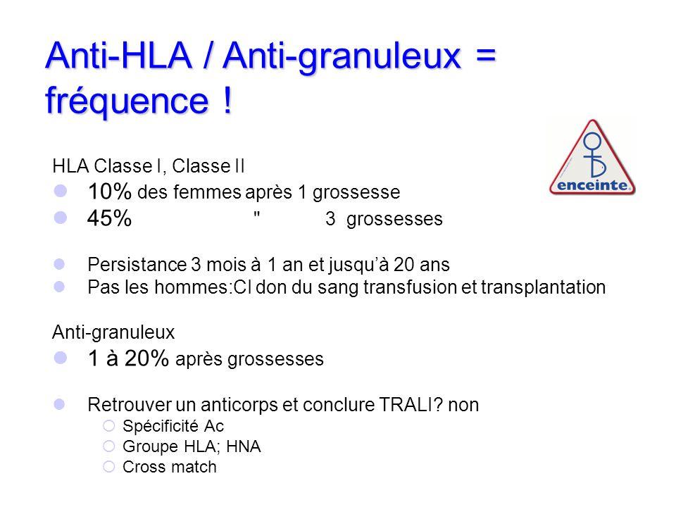 Anti-HLA / Anti-granuleux = fréquence !