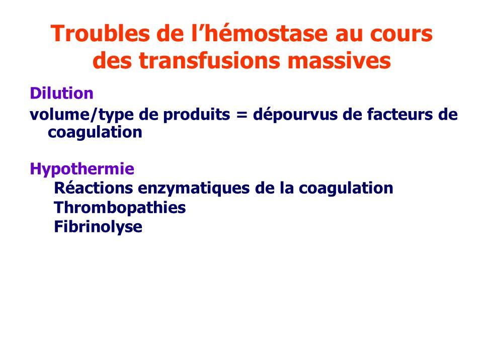 Troubles de l'hémostase au cours des transfusions massives